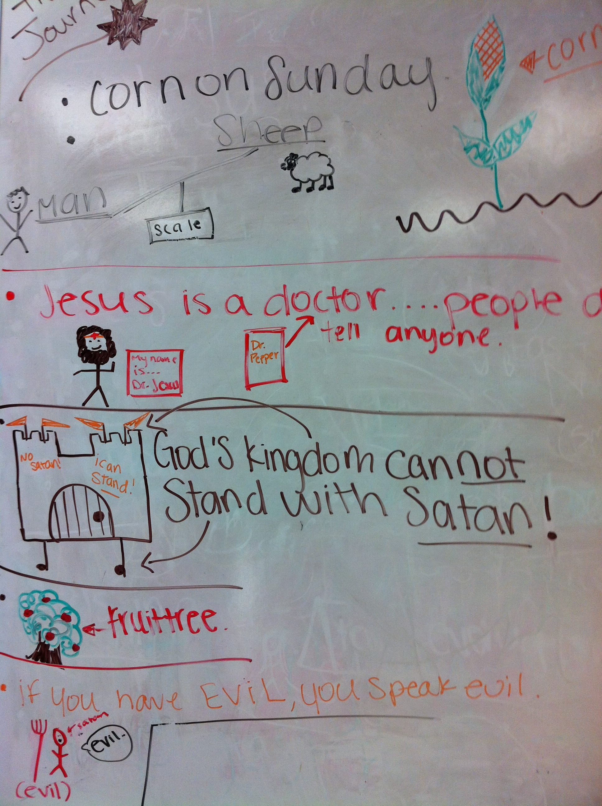 Youth Worker Circuit : Whiteboard in Ministry
