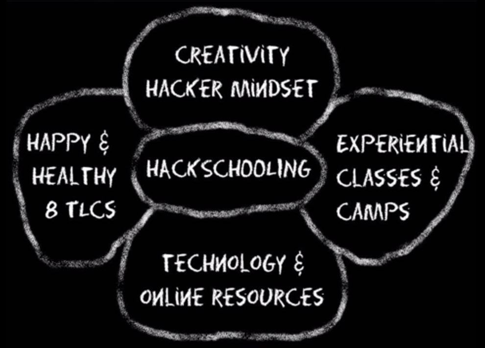 Hacking Youth Ministry   by Youthworker Circuit